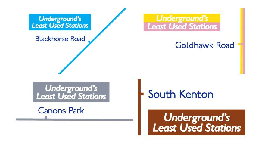 geoffstationsfi - Geoff's least used tube stations?